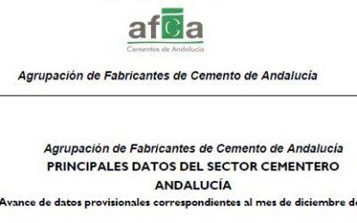 El consumo de cemento en Andalucía cierra el año 2020 con un débil crecimiento del 0,9 %